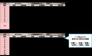 【映像・音声系】品詞別頻出単語TOP10~名詞&動詞