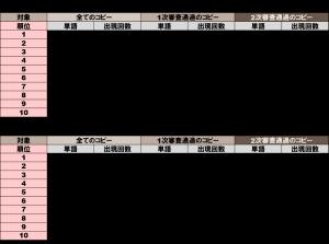 【映像・音声系】品詞別頻出単語TOP10~形容詞&副詞