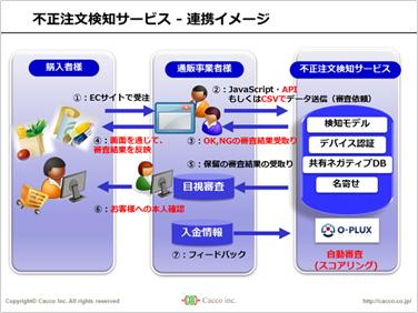 株式会社ラッシュジャパンイメージ03